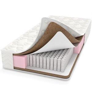 независый пружинный блок в матрасе или диване