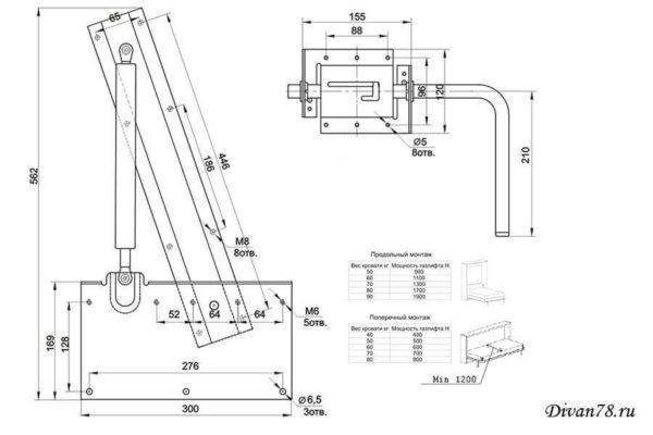 механизмы подъемной кровати шкафа